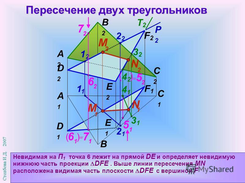 5 1 Пересечение двух треугольников C1C1 F1F1 E1E1 B1B1 D1D1 A1A1 F2F2 B2B2 A2A2 D2D2 E2E2 P2P2 1 2121 T2T2 N 1 N 2 4141 3131 C2C2 5 2 ( )2 1212 4242 3232 M 2 M 1 7 1 6 1 6 2 7 2 Невидимая на П 1 точка 6 лежит на прямой DE и определяет невидимую нижню