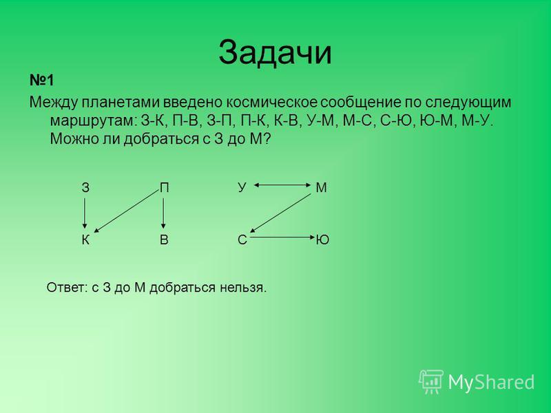 Задачи 1 Между планетами введено космическое сообщение по следующим маршрутам: З-К, П-В, З-П, П-К, К-В, У-М, М-С, С-Ю, Ю-М, М-У. Можно ли добраться с З до М? З К П В УМ СЮ Ответ: с З до М добраться нельзя.
