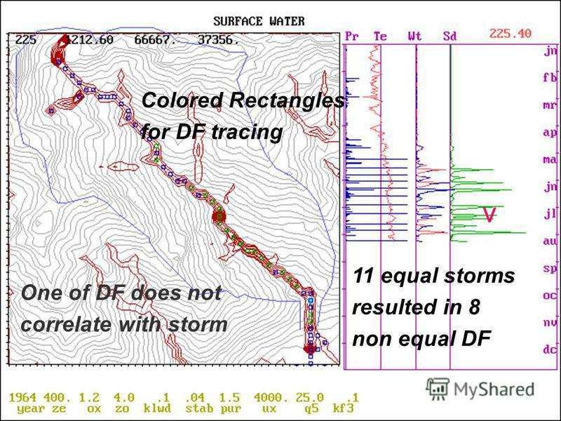 Artificial Debris Flow Simulation Colored Rectangles for DF tracing 11 equal storms resulted in 8 non equal DF One of DF does not correlate with storm v