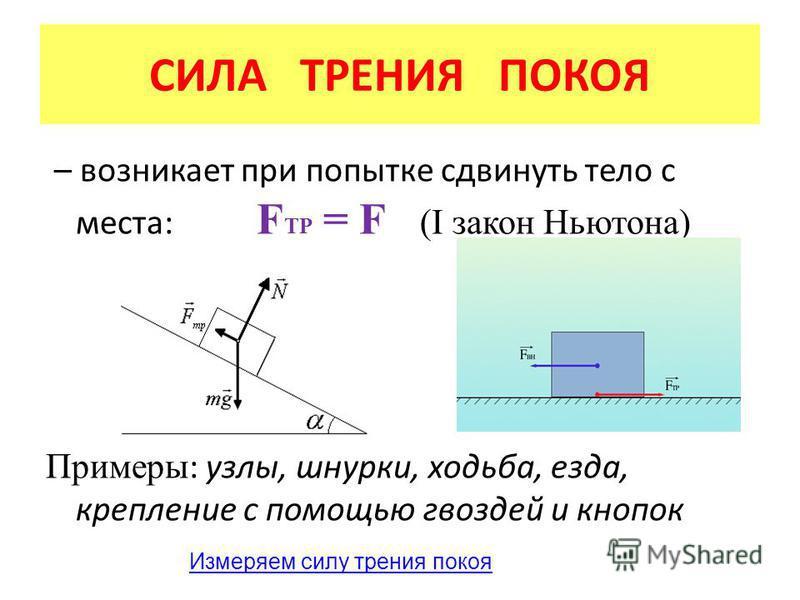 СИЛА ТРЕНИЯ ПОКОЯ – возникает при попытке сдвинуть тело с места: F TP = F (I закон Ньютона) Примеры : узлы, шнурки, ходьба, езда, крепление с помощью гвоздей и кнопок Измеряем силу трения покоя