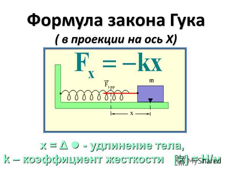 Формула закона Гука ( в проекции на ось Х) х = Δ - удлинение тела, k – коэффициент жесткости k = Н/м