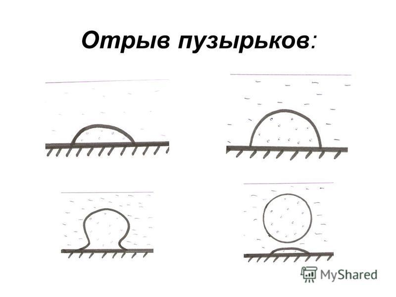Отрыв пузырьков: