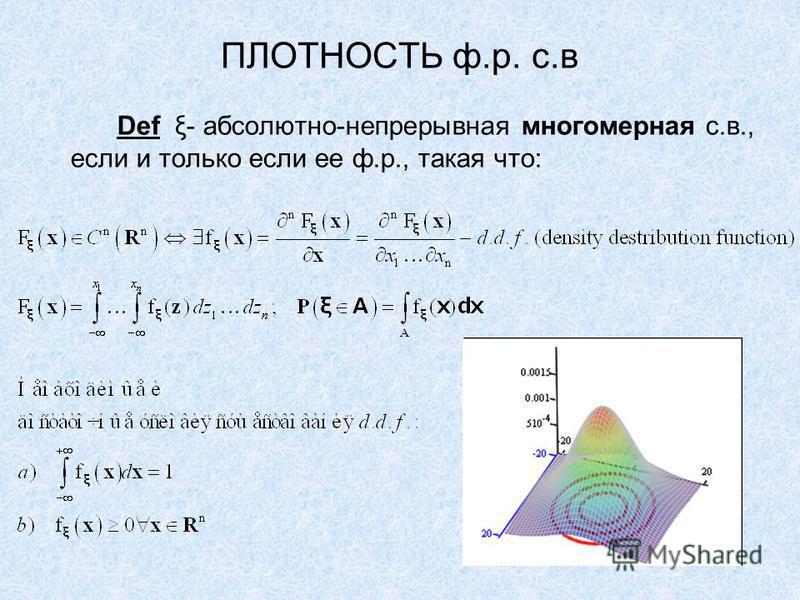 ПЛОТНОСТЬ ф.р. с.в Def ξ- абсолютно-непрерывная многомерная с.в., если и только если ее ф.р., такая что: