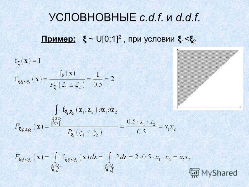 УСЛОВНОВНЫЕ c.d.f. и d.d.f. Пример: ξ ~ U[0;1] 2, при условии ξ 1 <ξ 2