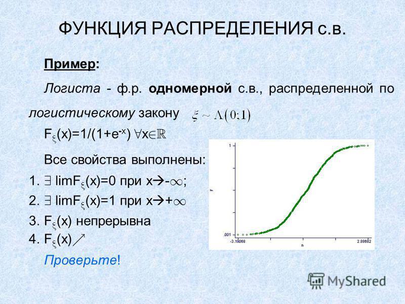 ФУНКЦИЯ РАСПРЕДЕЛЕНИЯ с.в. Пример: Логиста - ф.р. одномерной с.в., распределенной по логистическому закону F (x)=1/(1+e -x ) x Все свойства выполнены: 1. limF (x)=0 при x - ; 2. limF (x)=1 при x + 3. F (x) непрерывна 4. F (x) Проверьте!