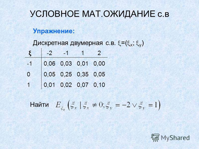УСЛОВНОЕ МАТ.ОЖИДАНИЕ с.в Упражнение: Дискретная двумерная с.в. =( x ; y ) ξ -212 0,060,030,010,00 00,050,250,350,05 10,010,020,070,10 Найти