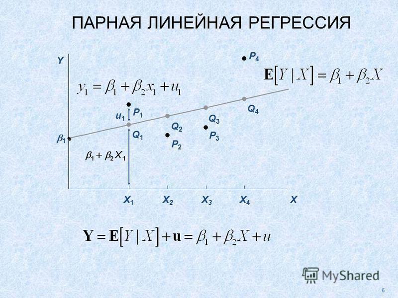 P4P4 P3P3 P2P2 P1P1 Q1Q1 Q2Q2 Q3Q3 Q4Q4 u1u1 6 1 Y X X1X1 X2X2 X3X3 X4X4