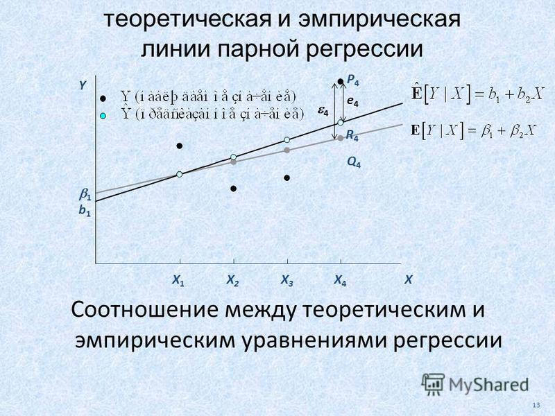 P4P4 R4R4 13 1 b1b1 Y X X1X1 X2X2 X3X3 X4X4 теоретическая и эмпирическая линии парной регрессии e4e4 Соотношение между теоретическим и эмпирическим уравнениями регрессии Q4Q4 4