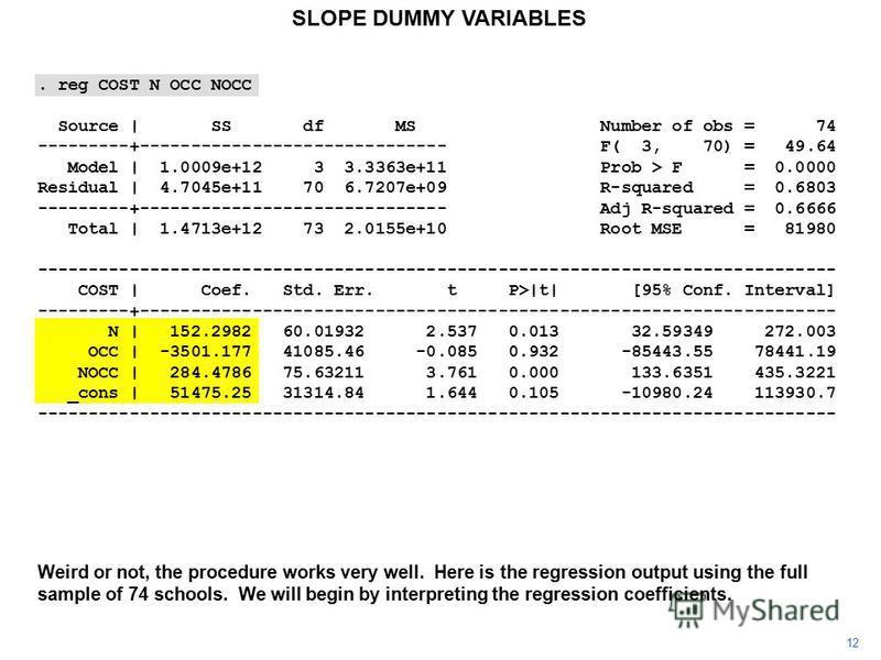 . reg COST N OCC NOCC Source | SS df MS Number of obs = 74 ---------+------------------------------ F( 3, 70) = 49.64 Model | 1.0009e+12 3 3.3363e+11 Prob > F = 0.0000 Residual | 4.7045e+11 70 6.7207e+09 R-squared = 0.6803 ---------+-----------------
