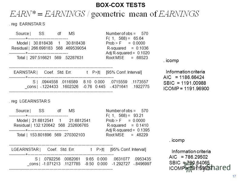 17 BOX-COX TESTS. reg EARNSTAR S Source | SS df MS Number of obs = 570 -------------+------------------------------ F( 1, 568) = 65.64 Model | 30.818438 1 30.818438 Prob > F = 0.0000 Residual | 266.698183 568.469539054 R-squared = 0.1036 ------------