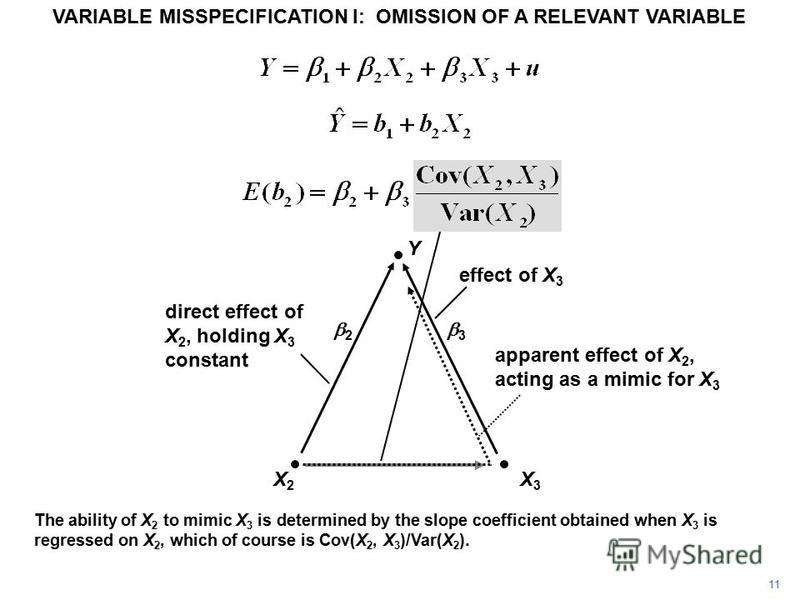 11 VARIABLE MISSPECIFICATION I: OMISSION OF A RELEVANT VARIABLE Y X3X3 X2X2 direct effect of X 2, holding X 3 constant effect of X 3 apparent effect of X 2, acting as a mimic for X 3 2 3 The ability of X 2 to mimic X 3 is determined by the slope coef