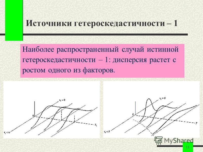 11 Источники гетероскедастичности – 1 Наиболее распространенный случай истинной гетероскедастичности – 1: дисперсия растет с ростом одного из факторов.