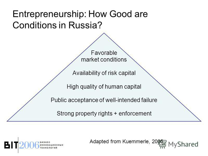 Entrepreneurship: How Good are Conditions in Russia? Favorable market conditions Availability of risk capital High quality of human capital Public acceptance of well-intended failure Strong property rights + enforcement Adapted from Kuemmerle, 2005