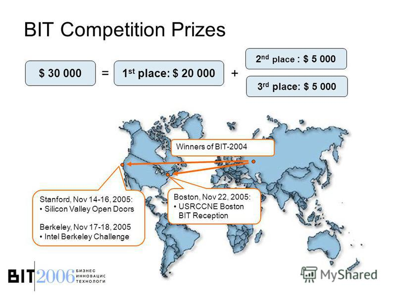 BIT Competition Prizes = $ 30 000 1 st place: $ 20 000 + 2 nd place : $ 5 000 3 rd place: $ 5 000 Boston, Nov 22, 2005: USRCCNE Boston BIT Reception Stanford, Nov 14-16, 2005: Silicon Valley Open Doors Berkeley, Nov 17-18, 2005 Intel Berkeley Challen