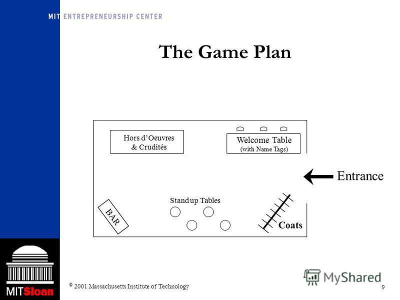 9 © 2001 Massachusetts Institute of Technology The Game Plan Entrance Coats Welcome Table (with Name Tags) Hors dOeuvres & Crudités BAR Stand up Tables