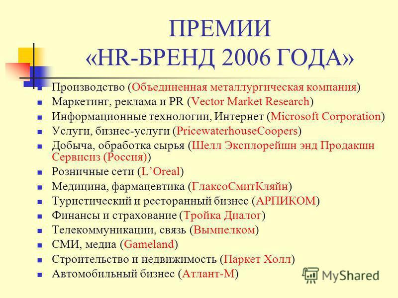 ПРЕМИИ «HR-БРЕНД 2006 ГОДА» Производство (Объединенная металлургическая компания) Маркетинг, реклама и PR (Vector Market Research) Информационные технологии, Интернет (Microsoft Corporation) Услуги, бизнес-услуги (PricewaterhouseCoopers) Добыча, обра