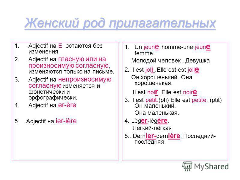 Женский род прилагательных 1. Adjectif на E остаются без изменения 2. Adjectif на гласную или на произносимую согласную, изменяются только на письме. 3. Adjectif на непроизносимую согласную изменяется и фонетически и орфографически. 4. Adjectif на er