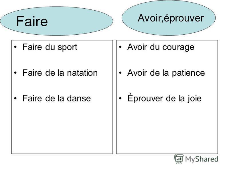 Avoir,éprouver Faire Faire du sport Faire de la natation Faire de la danse Avoir du courage Avoir de la patience Éprouver de la joie