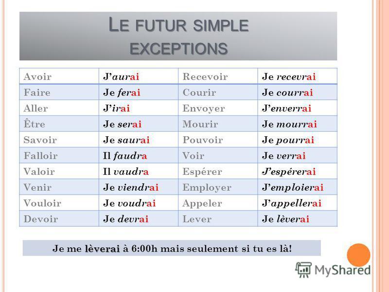 falloir conjugation in french