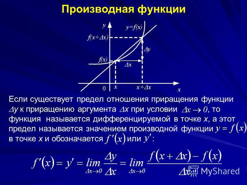 Производная функции Если существует предел отношения приращения функции y к приращению аргумента x при условии, то функция называется дифференцируемой в точке x, а этот предел называется значением производной функции в точке x и обозначается или :