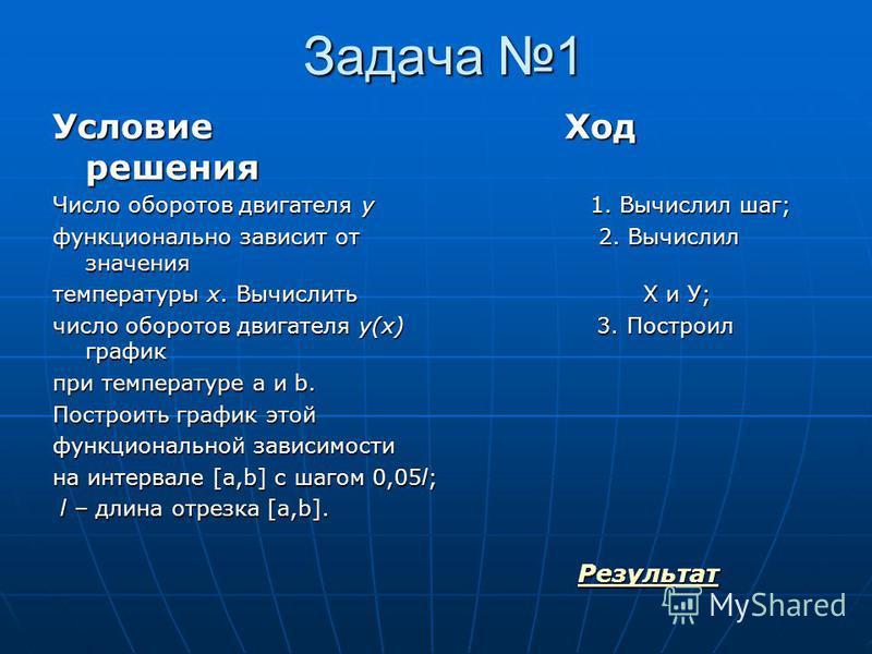 Задача 1 Условие Ход решения Число оборотов двигателя y 1. Вычислил шаг; функционально зависит от 2. Вычислил значения температуры x. Вычислить Х и У; число оборотов двигателя y(x) 3. Построил график при температуре a и b. Построить график этой функц