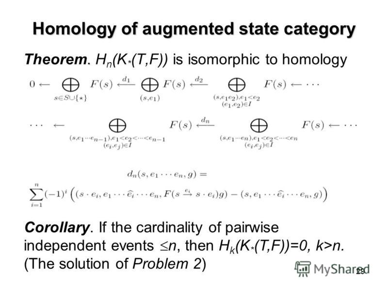 29 Homology of augmented state category. Theorem. H n (K * (T,F)) is isomorphic to homology Corollary. If the cardinality of pairwise independent events n, then H k (K * (T,F))=0, k>n. (The solution of Problem 2)