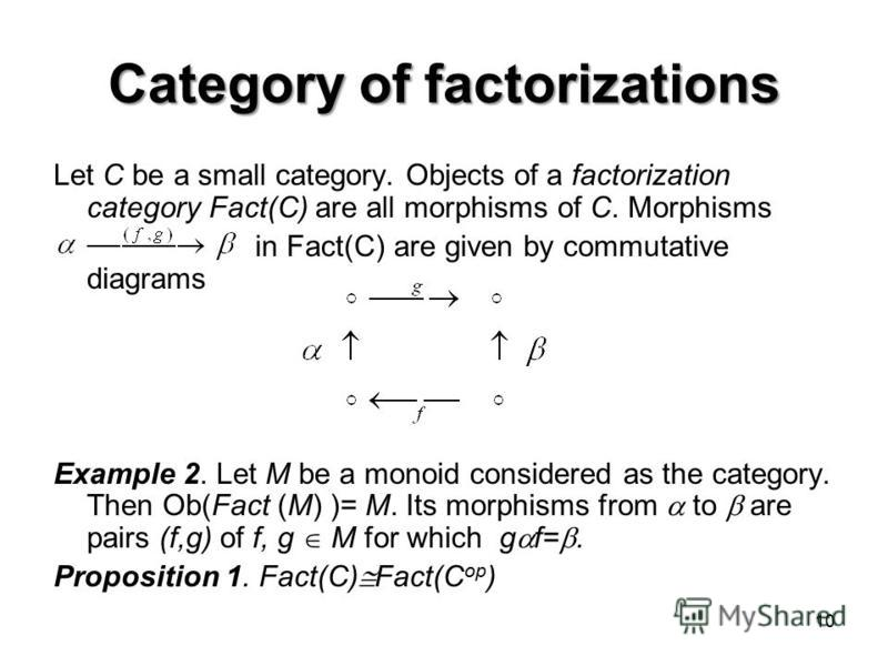 10 Category of factorizations Let C be a small category. Objects of a factorization category Fact(C) are all morphisms of C. Morphisms in Fact(C) are given by commutative diagrams Example 2. Let M be a monoid considered as the category. Then Ob(Fact