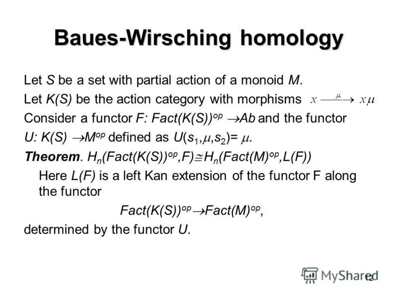 12 Baues-Wirsching homology Let S be a set with partial action of a monoid M. Let K(S) be the action category with morphisms Consider a functor F: Fact(K(S)) op Ab and the functor U: K(S) M op defined as U(s 1,,s 2 )=. Theorem. H n (Fact(K(S)) op,F)