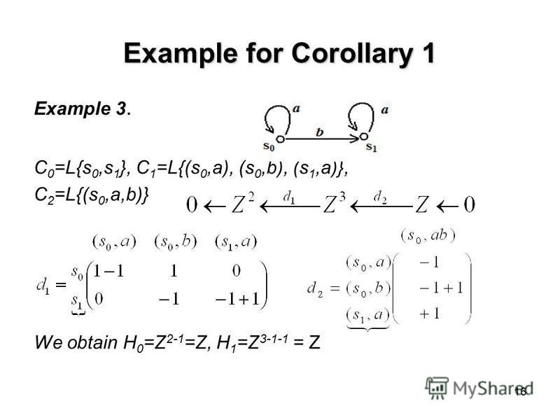 16 Example for Corollary 1 Example 3. C 0 =L{s 0,s 1 }, C 1 =L{(s 0,a), (s 0,b), (s 1,a)}, C 2 =L{(s 0,a,b)} We obtain H 0 =Z 2-1 =Z, H 1 =Z 3-1-1 = Z
