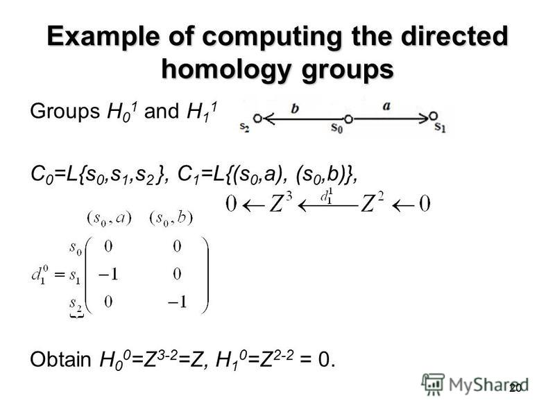 20 Example of computing the directed homology groups Groups H 0 1 and H 1 1 C 0 =L{s 0,s 1,s 2 }, C 1 =L{(s 0,a), (s 0,b)}, Obtain H 0 0 =Z 3-2 =Z, H 1 0 =Z 2-2 = 0.