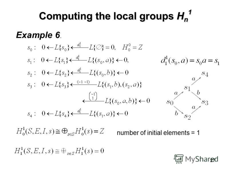 27 Computing the local groups H n 1 number of initial elements = 1 Example 6.