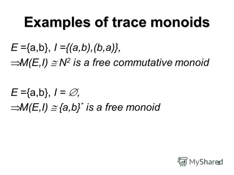 5 Examples of trace monoids E ={a,b}, I ={(a,b),(b,a)}, M(E,I) N 2 is a free commutative monoid E ={a,b}, I =, M(E,I) {a,b} * is a free monoid