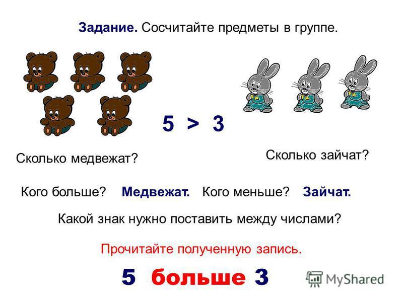 Задание. Сосчитайте предметы в группе. Сколько медвежат? Сколько зайчат? 53 Кого больше?Медвежат.Кого меньше?Зайчат. Какой знак нужно поставить между числами? > Прочитайте полученную запись. 5 больше 3