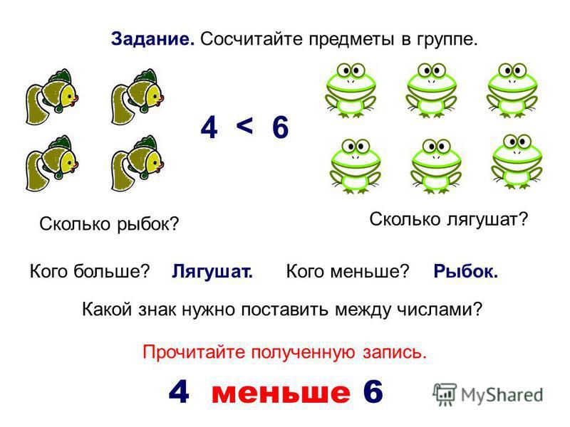 Задание. Сосчитайте предметы в группе. Сколько рыбок? Сколько лягушат? 46 Кого больше?Лягушат.Кого меньше?Рыбок. Какой знак нужно поставить между числами? > Прочитайте полученную запись. 4 меньше 6