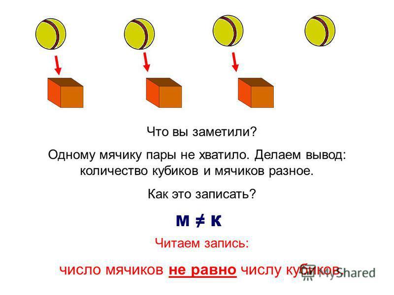 Что вы заметили? Одному мячику пары не хватило. Делаем вывод: количество кубиков и мячиков разное. Как это записать? М К Читаем запись: число мячиков не равно числу кубиков.