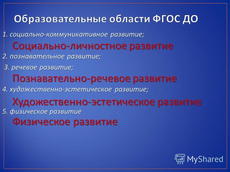 1. социально коммуникативное развитие ; 2. познавательное развитие ; 3. речевое развитие ; 3. речевое развитие ; 4. художественно эстетическое развитие ; 5. физическое развитие Физическое развитие Художественно - эстетическое развитие Познавательно -