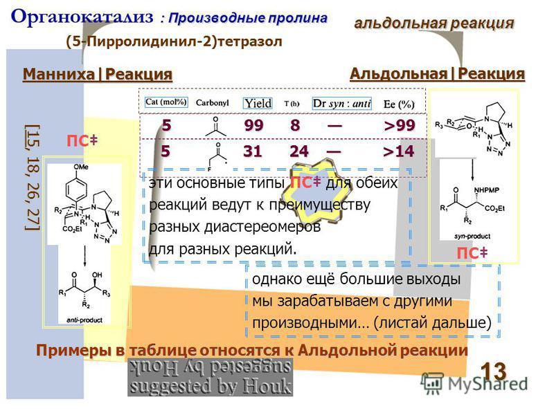 13 [ 15, 18, 26, 27] : Производные пролина Органокатализ : Производные пролина Манниха|Реакция Альдольная|Реакция эти основные типы ПС для обеих реакций ведут к преимуществу разных диастереомеров для разных реакций. однако ещё большие выходы мы зараб