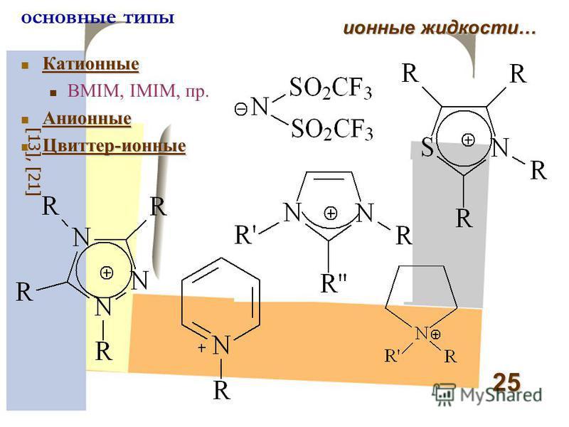 25 основные типы Катионные Катионные BMIM, IMIM, пр. Анионные Анионные Цвиттер-ионные Цвиттер-ионные ионные жидкости… [1 3 ], [ 21 ]