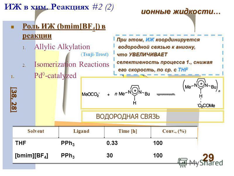 29 Роль ИЖ (bmim[BF 4 ]) в реакции Роль ИЖ (bmim[BF 4 ]) в реакции 1. Allylic Alkylation (Tsuji-Trost) 2. Isomerization Reactions 1. Pd 0 -catalyzed ИЖ в хим. Реакциях #2 (2) [ 38, 28 ] ионные жидкости… ВОДОРОДНАЯ СВЯЗЬ При этом, ИЖ координируется во