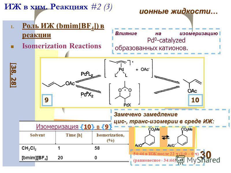 30 1. Роль ИЖ (bmim[BF 4 ]) в реакции Isomerization Reactions ИЖ в хим. Реакциях #2 (3) [ 38, 28 ] ионные жидкости… Влияние на изомеризацию Влияние на изомеризацию Pd 0 -catalyzed образованных катионов. Изомеризация {10} в {9} SolventTime [h]Isomeriz
