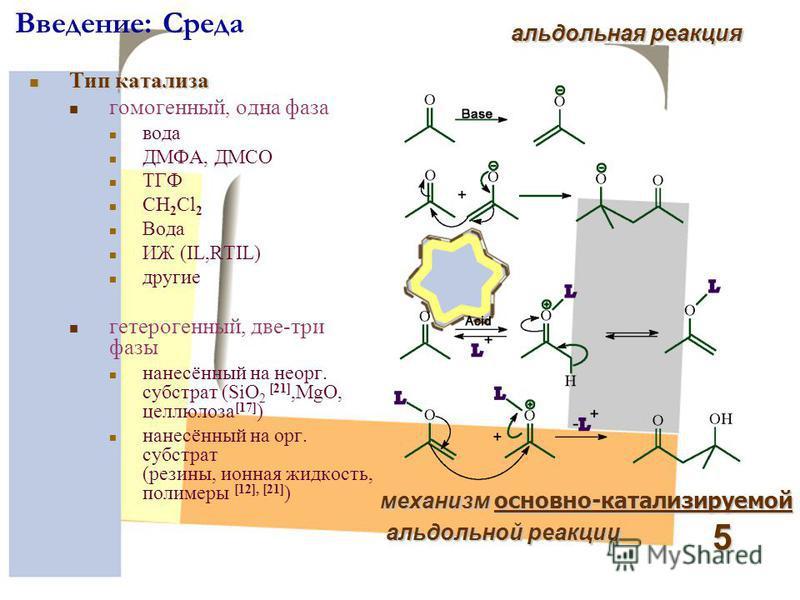 5 Введение: Среда Тип катализа Тип катализа гомогенный, одна фаза вода ДМФА, ДМСО ТГФ CH 2 Cl 2 Вода ИЖ (IL,RTIL) другие гетерогенный, две-три фазы нанесённый на неорг. субстрат (SiO 2 [21],MgO, целлюлоза [17] ) нанесённый на орг. субстрат (резины, и
