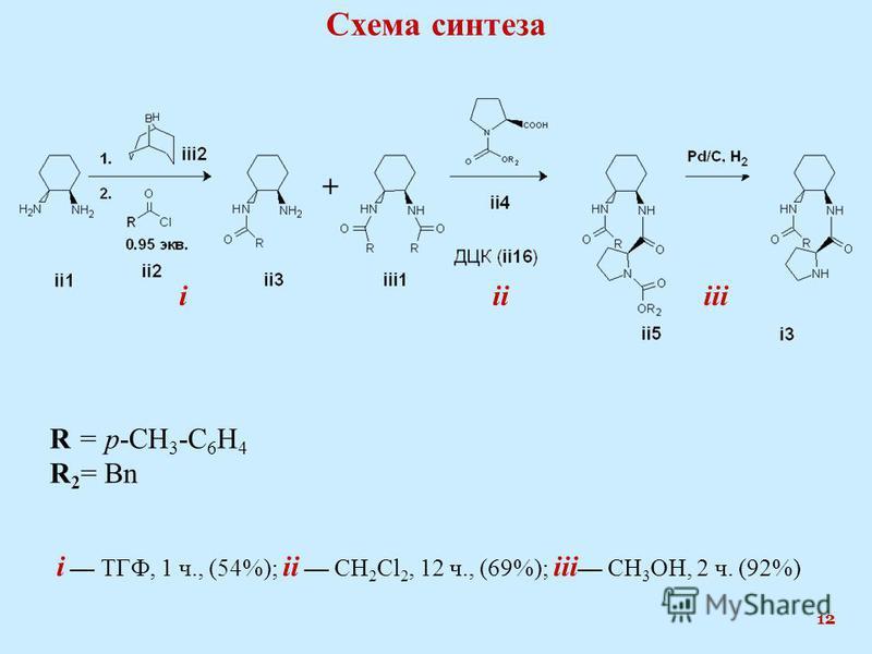 12 Схема синтеза R = p-CH 3 -C 6 H 4 R 2 = Bn i ТГФ, 1 ч., (54%); ii CH 2 Cl 2, 12 ч., (69%); iii CH 3 OH, 2 ч. (92%) + iiiiii