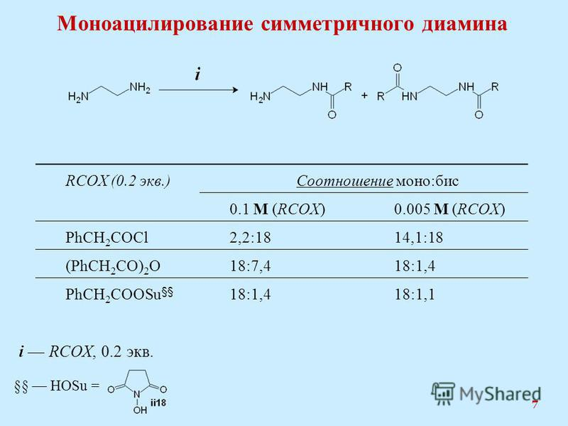 Моноацилирование симметричного диамина RCOX (0.2 экв.)Соотношение моно:бис 0.1 M (RCOX)0.005 M (RCOX) PhCH 2 COCl2,2:1814,1:18 (PhCH 2 CO) 2 O18:7,418:1,4 PhCH 2 COOSu §§ 18:1,418:1,1 7 §§ HOSu = i RCOX, 0.2 экв.