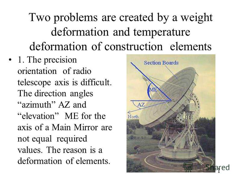 1 Two problems are created by a weight deformation and temperature deformation of construction elements 1. The precision orientation of radio telescope axis is difficult. The direction angles azimuth AZ and elevation ME for the axis of a Main Mirror