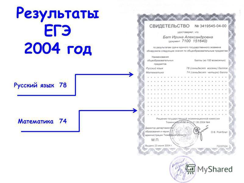 Результаты ЕГЭ 2004 год Русский язык 78 Математика 74