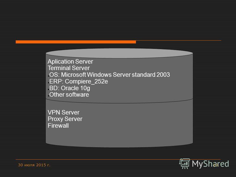 30 июля 2015 г.19 VPN Server Proxy Server Firewall Aplication Server Terminal Server OS: Microsoft Windows Server standard 2003 ERP: Compiere_252e BD: Oracle 10g Other software