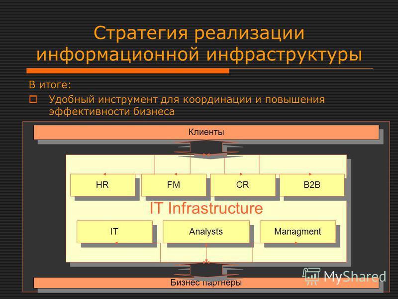 30 июля 2015 г.8 Стратегия реализации информационной инфраструктуры В итоге: Удобный инструмент для координации и повышения эффективности бизнеса Бизнес партнеры Клиенты IT Infrastructure B2B Analysts Managment HR FM CR IT