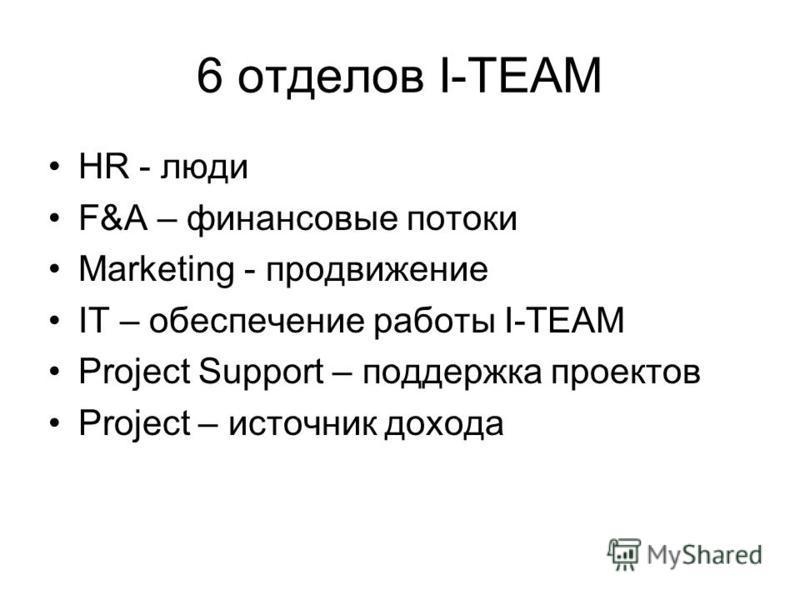6 отделов I-TEAM HR - люди F&A – финансовые потоки Marketing - продвижение IT – обеспечение работы I-TEAM Project Support – поддержка проектов Project – источник дохода