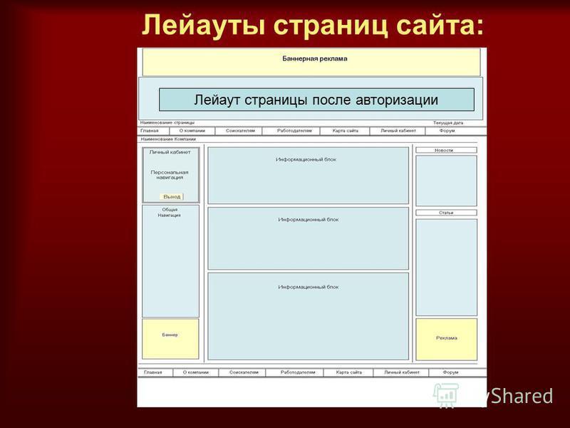 Лейауты страниц сайта: Лейаут страницы после авторизации