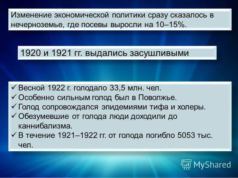 Изменение экономической политики сразу сказалось в нечерноземье, где посевы выросли на 10–15%. 1920 и 1921 гг. выдались засушливыми Весной 1922 г. голодало 33,5 млн. чел. Особенно сильным голод был в Поволжье. Голод сопровождался эпидемиями тифа и хо